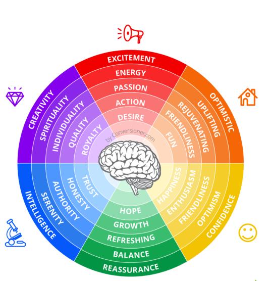 نتیجه تصویری برای روانشناسی رنگ ها