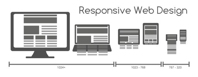 طراحی وب واکنش گرا
