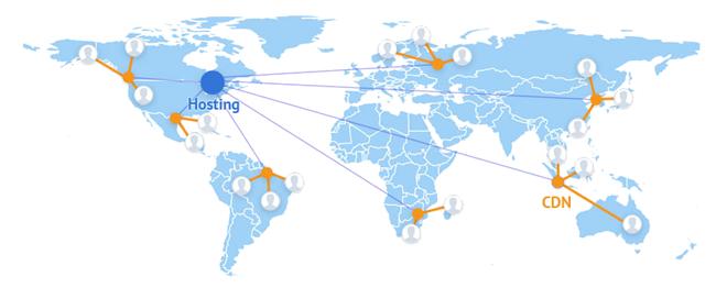 شبکه ی توزیع محتوا