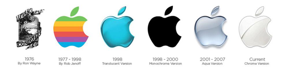 بازسازی لوگو اپل