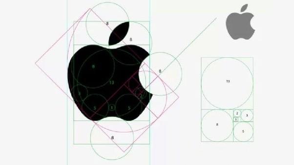 عدد فی در طراحی لوگو