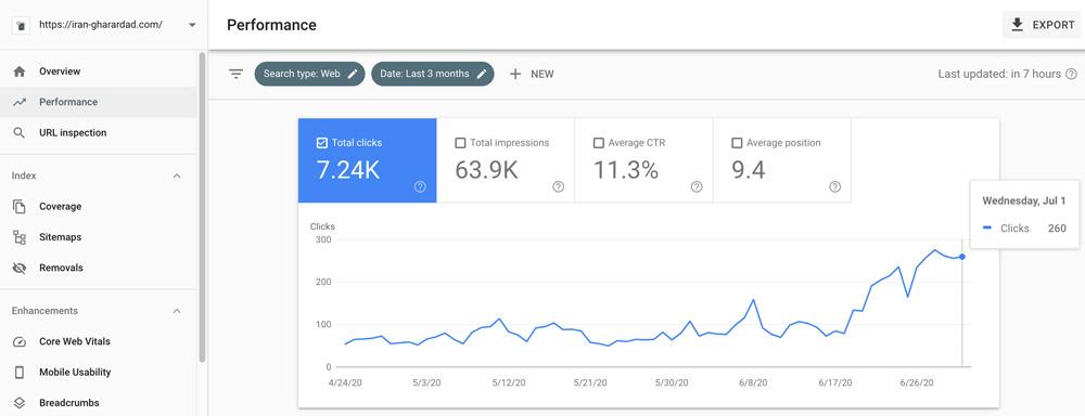 افزایش رتبه سایت با تغییر قالب